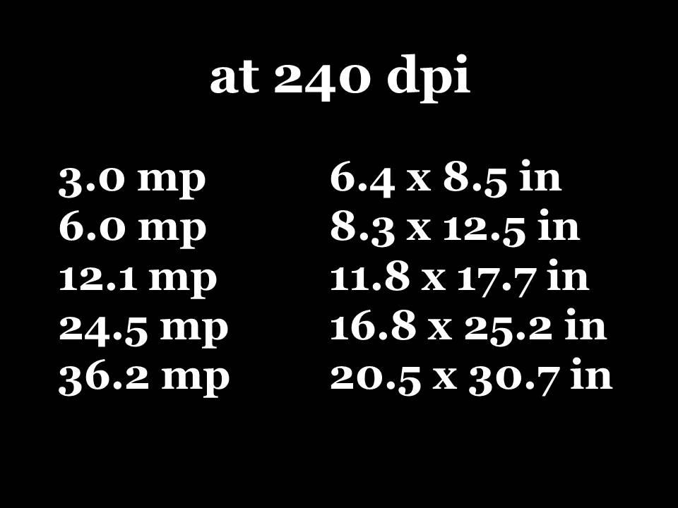 Print Sizes at 240 dpi